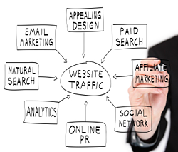 Internet Marketing for Better