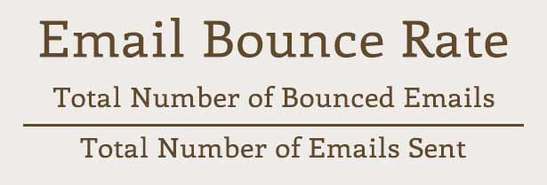 Email KPIs: Bounce Rate