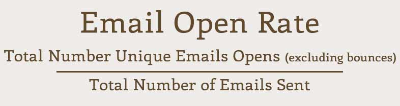 Email Open Rate Calculation